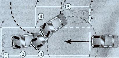 Параллельная парковка, или как научиться парковать автомобиль