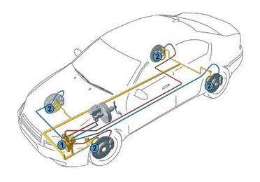 АБС (ABS) с централизованным управлением