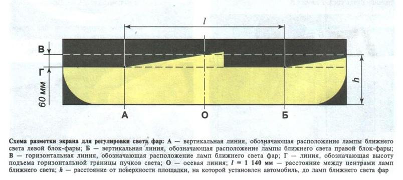 Схема для настройки фар