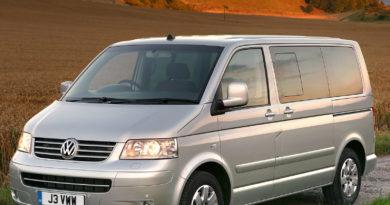 Лучшие модели Volkswagen для бизнеса